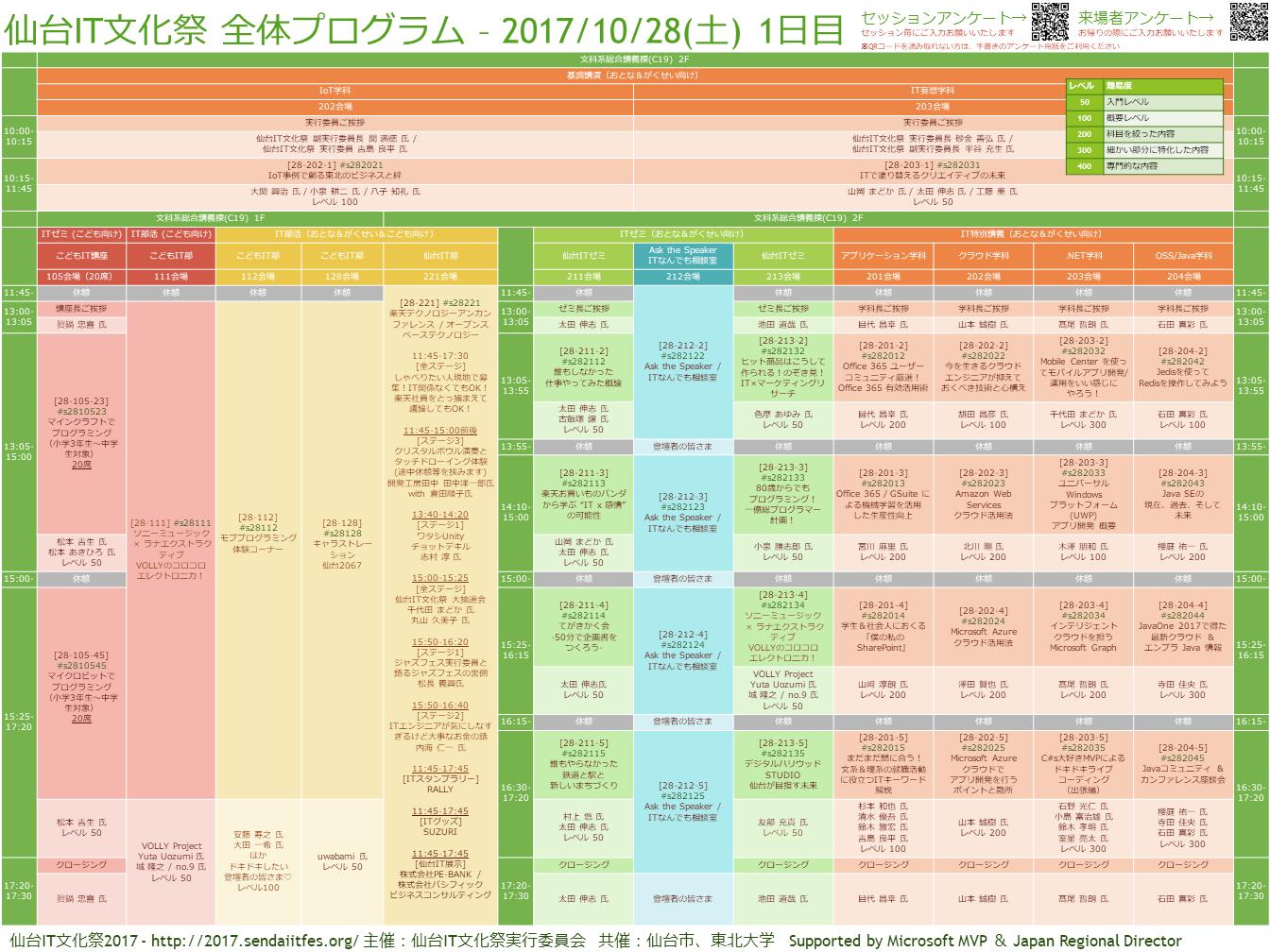 2017/10/28(土)1日目